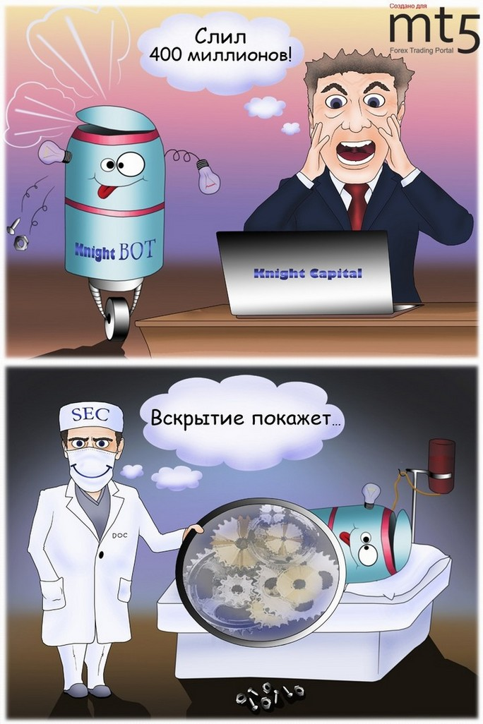 Роботы на Форекс