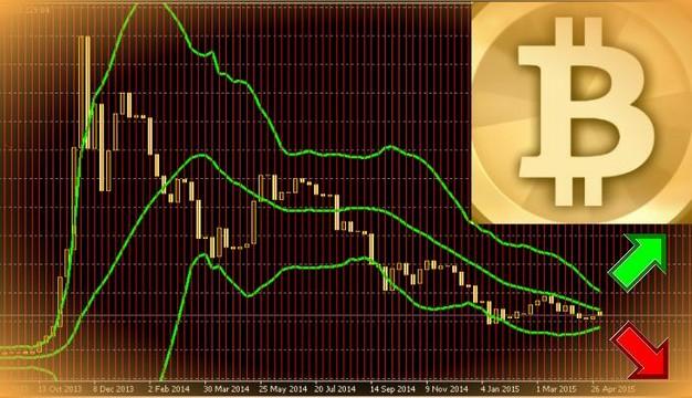 Долгосрочное вложение в биткоин